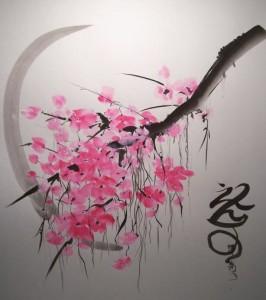 In memoriam: Yao Feng Shakya
